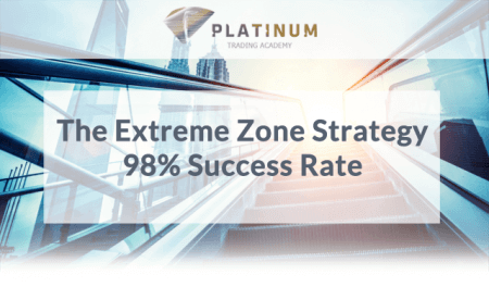 Extreme Zone Strategy