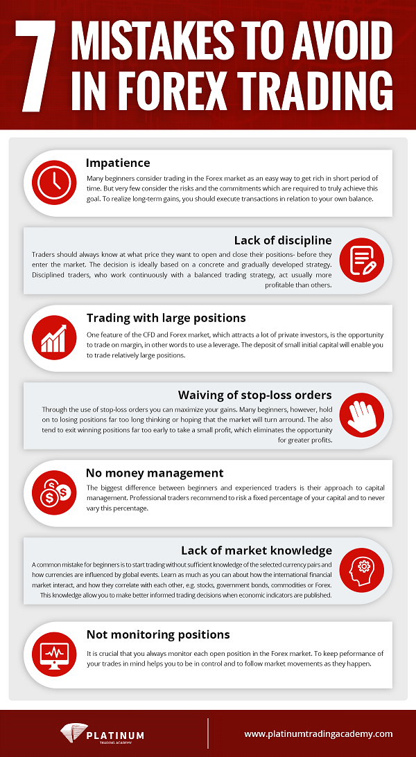 mistakes to avoid in forex market