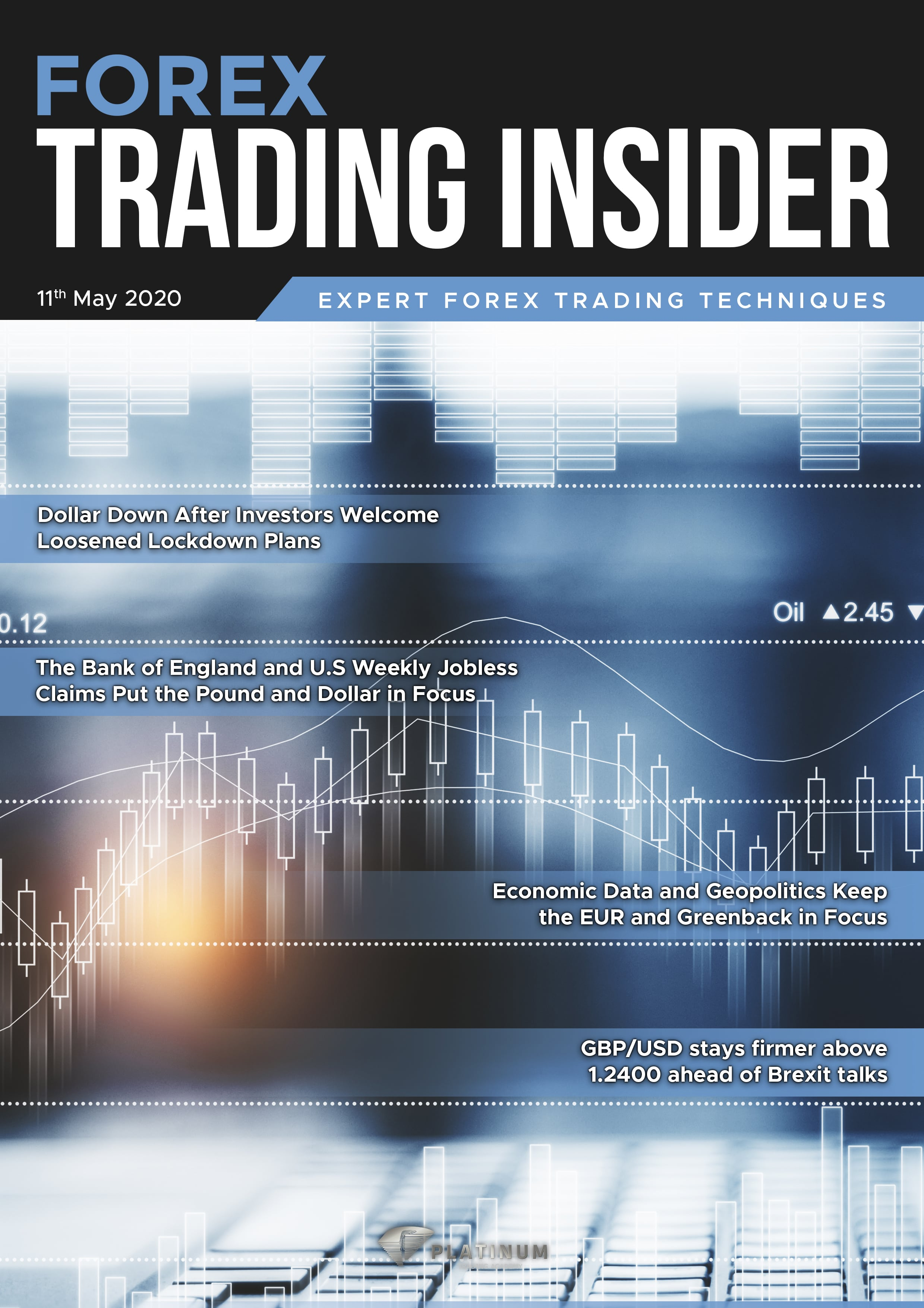 Trading Insider 11th May