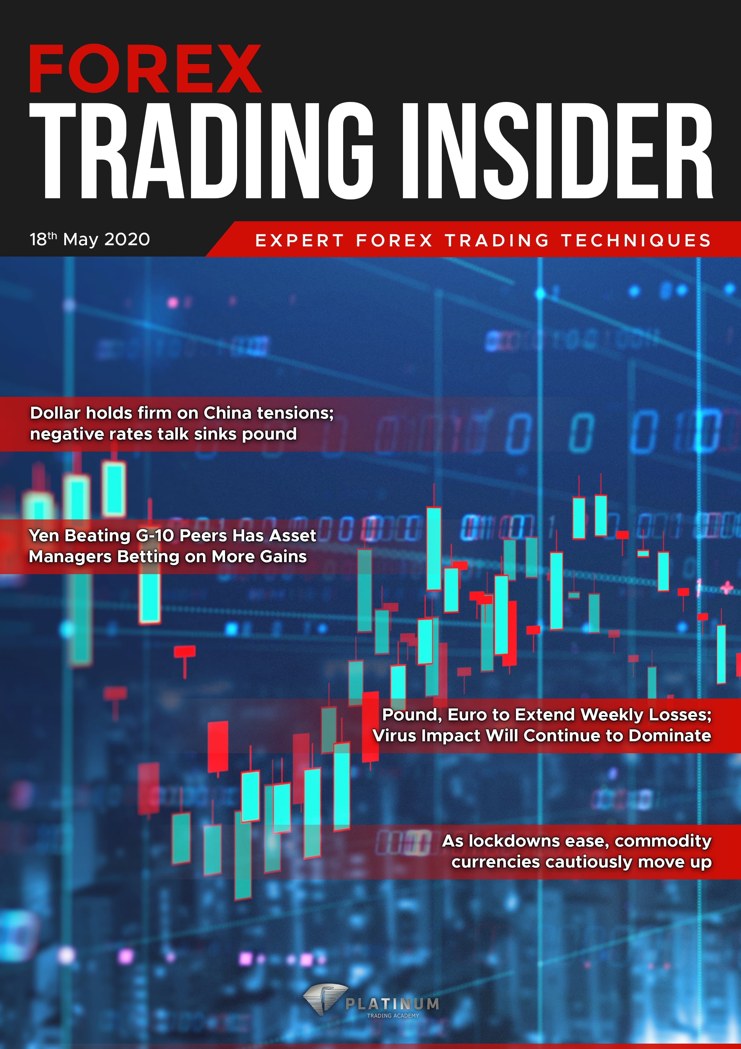Trading Insider 18th May